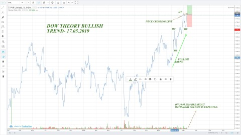 Stock Analysis and Opinion » Page 115 of 1047 » EQSIS PRO