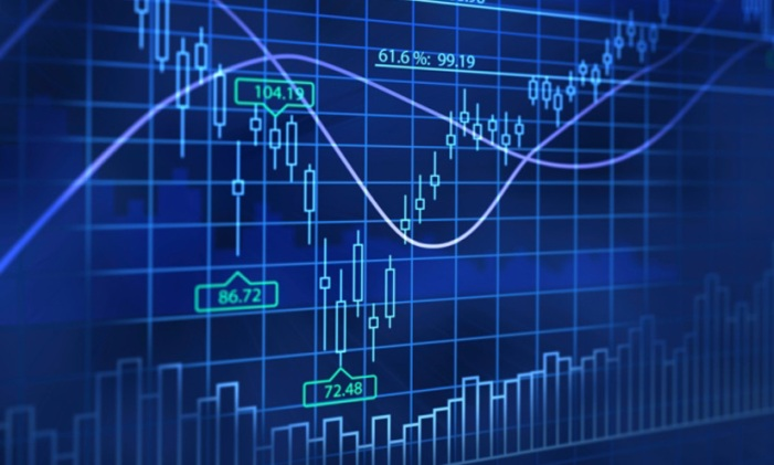 Technical-Analysis training for stock brokers