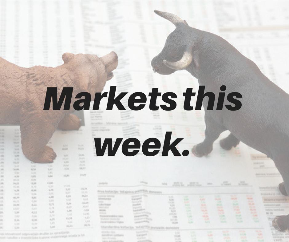 Stock market weekly update (26 Sept-30 Sept '16).