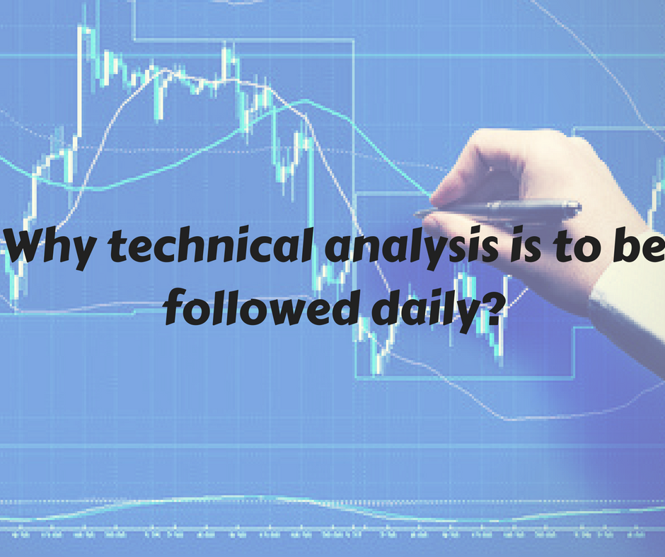 Is technical analysis a process to be done daily?