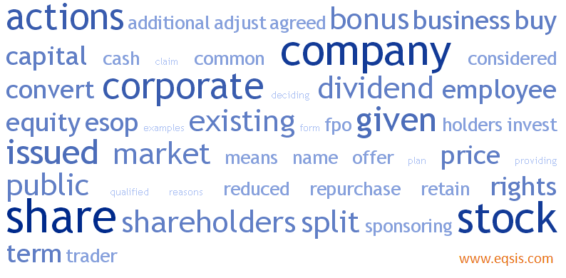 Corporate Action – What does it mean to a Common Trader?