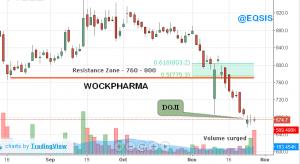 Stock to buy