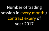 Number of trading session in every month / contract expiry of year 2017