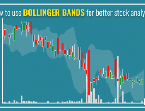 Profitable Bollinger bands trading strategy