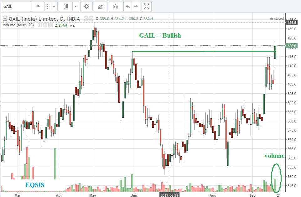 Daily market update for 20 September