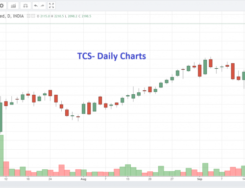 All You Need To Know For Profitable Share Trading On September 24, 2018