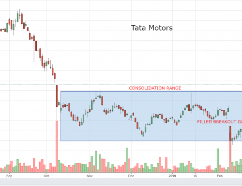 Tata Motors on the verge of a breakout